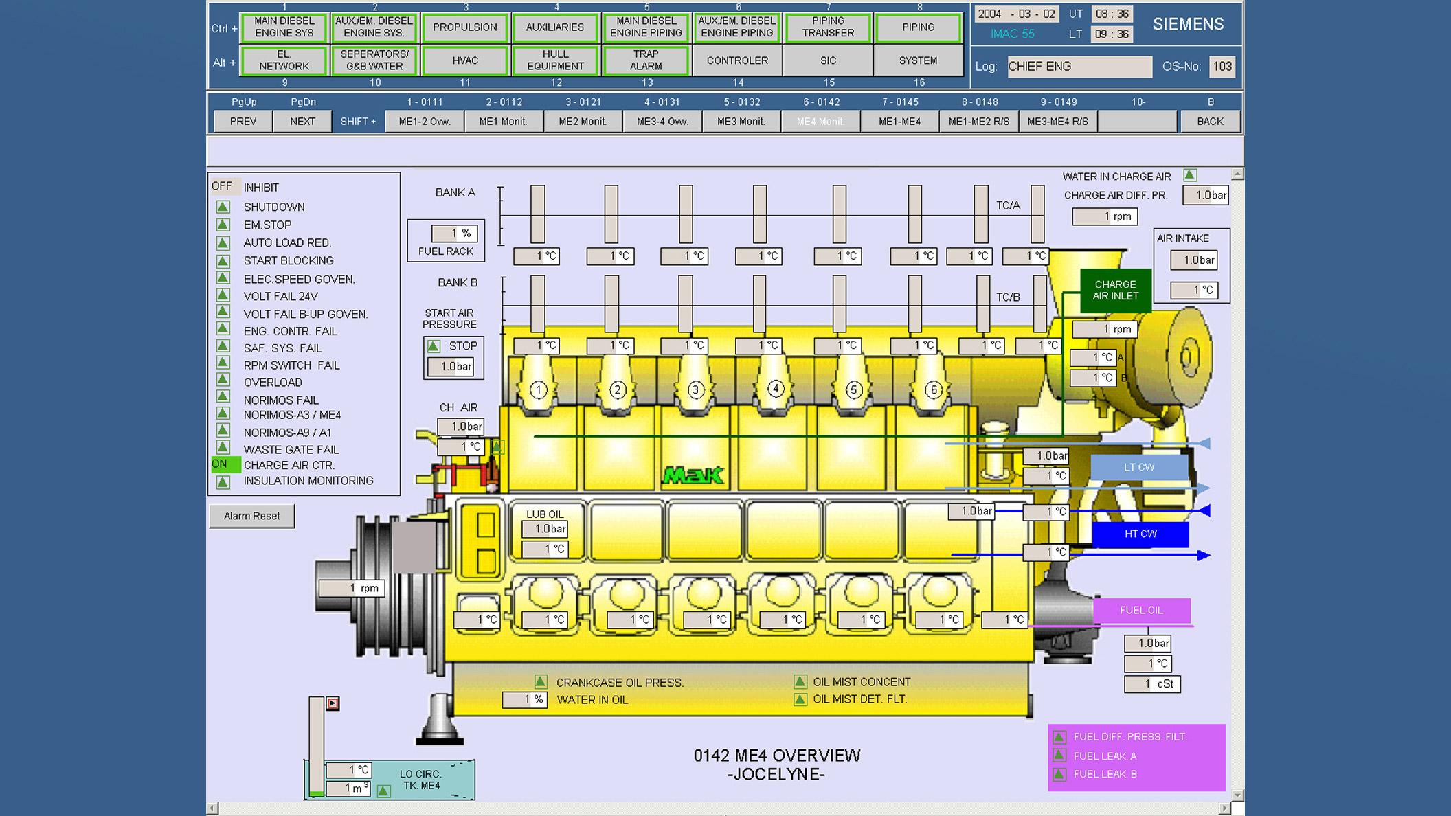 Pa Power Automation Aktie
