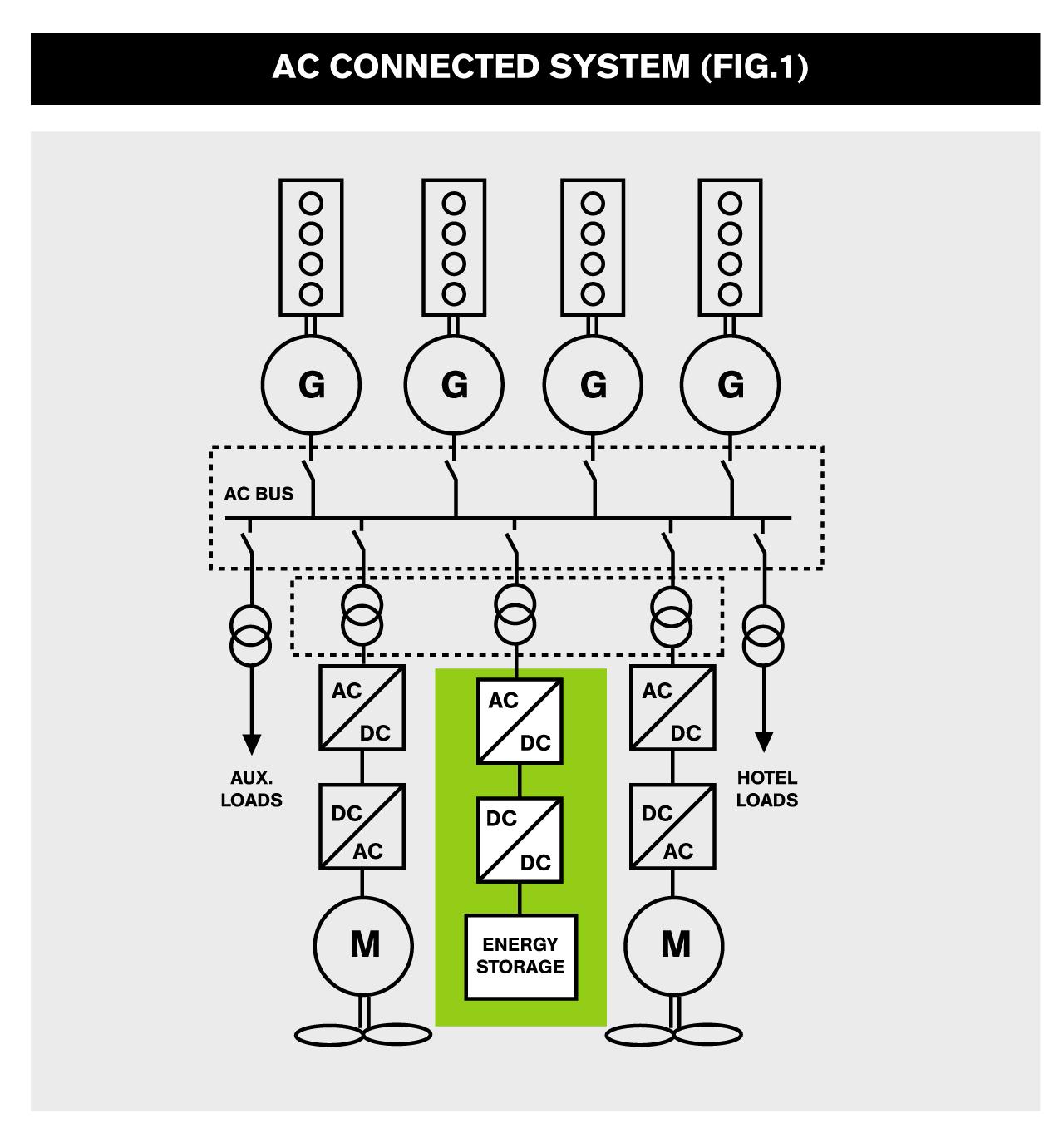Amazing Ac Dc Symbol Model - Electric Circuit Diagrams - studiomotiv.net